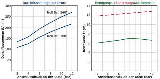 GEA Breconcherry Troll Ball 3