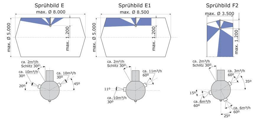 GEA Breconcherry Spruebild-2E-E-E1-F2